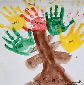 festa-nonni-albero-genealogico-impronte-dipinte